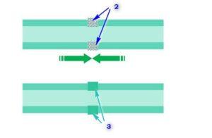 Полимеризация труб