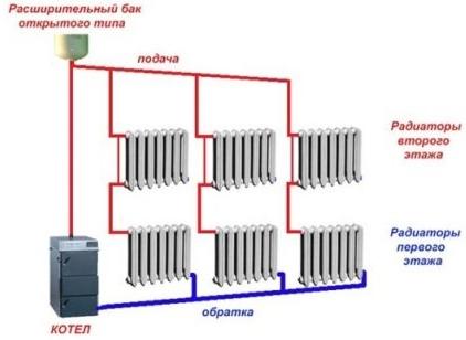 Схему вертикального типа с естественной циркуляцией теплоносителя закрытого типа