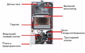 Baxi ECO-4S F