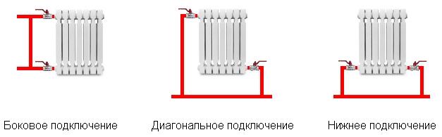 Варианты монтажа байпаса к радиатору