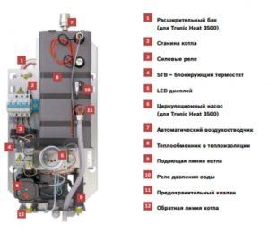 Устройство Bosch Tronic Heat 3500