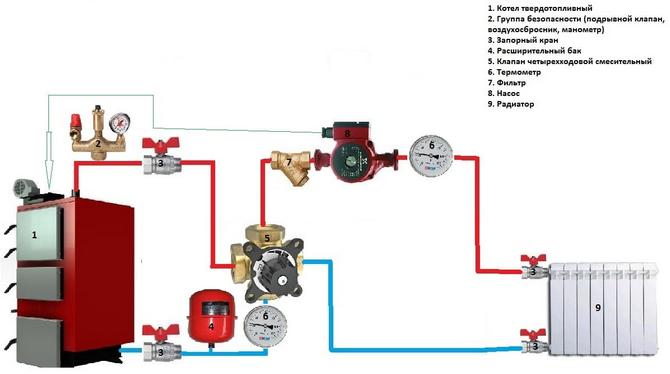 Схема монтажа четырехходового смесительного клапана