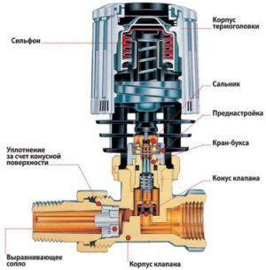 Механическая термоголовка