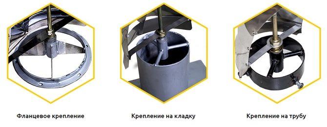 Типы крепления дефлектора для дымохода