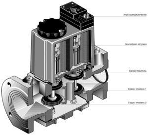Элементы двойного газового клапана DUNGS тип DMV