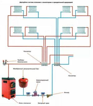 Схема двухтрубной системы отопления с принудительной циркуляцией
