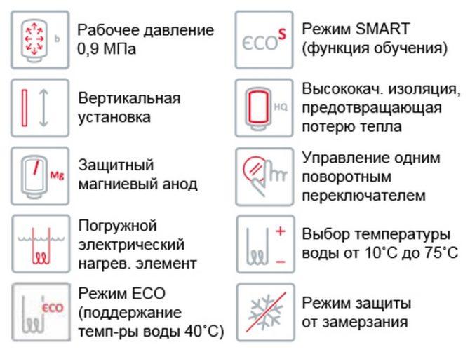 Водонагреватель Gorenje SMART серии
