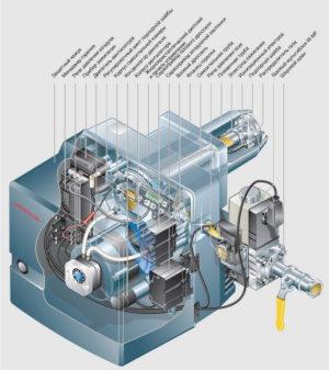 Устройство вентиляторных горелок