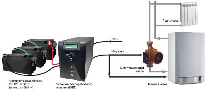 Схема подключения ИБП