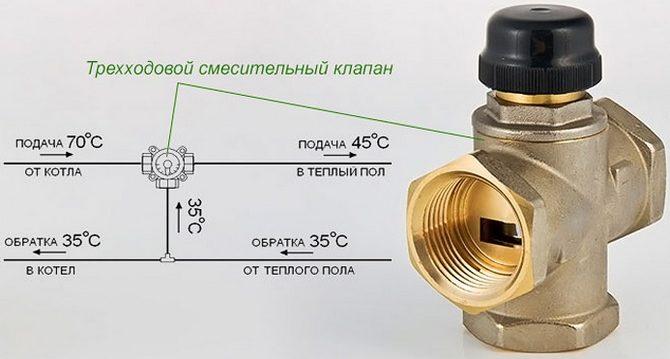 Трехходовой смесительный клапан в системе