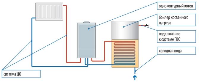 Схема отопления с одноконтурным котлом