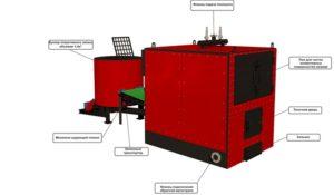 твердотопливный котел Proton КВу-1,5АМТ с автоматической загрузкой