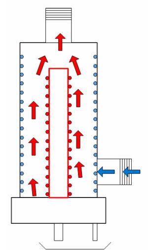 Как работает электрокотел Скорпион