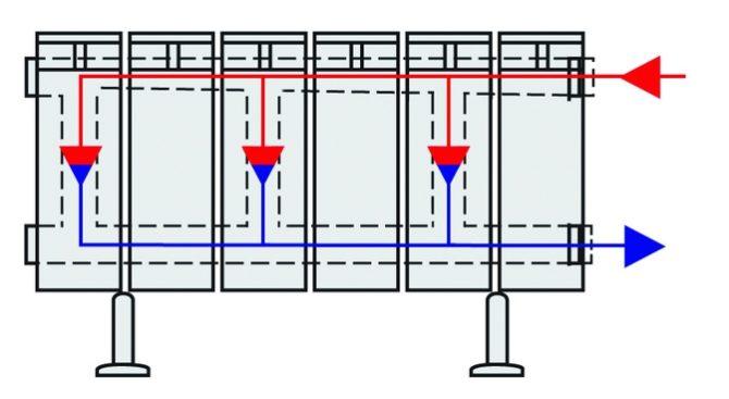 Схема движения теплоносителя в батарее Radena bimetall CS 150