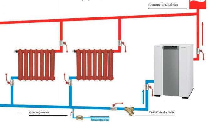 Схема подключения энергонезависимого котла в систему
