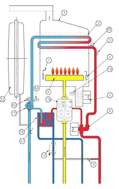 Схема газового котла ардерия