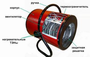 Устройство электро тепловой пушки