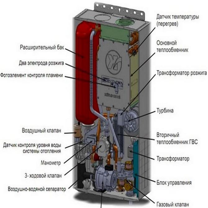 Паяный пластинчатый теплообменник SWEP B28H-pressure Серов