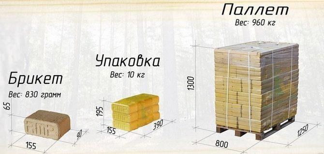 Размеры топливных брикетов