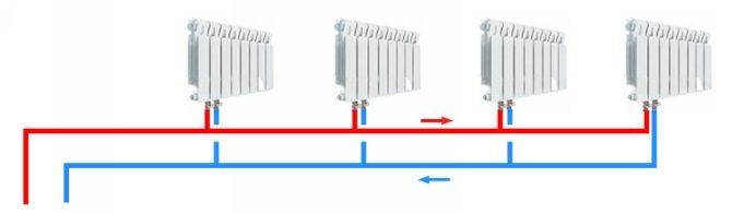 Тупиковая схема отопления
