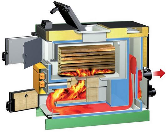 Схема горения
