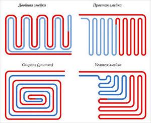 Варианты укладки трубы теплого водяного пола