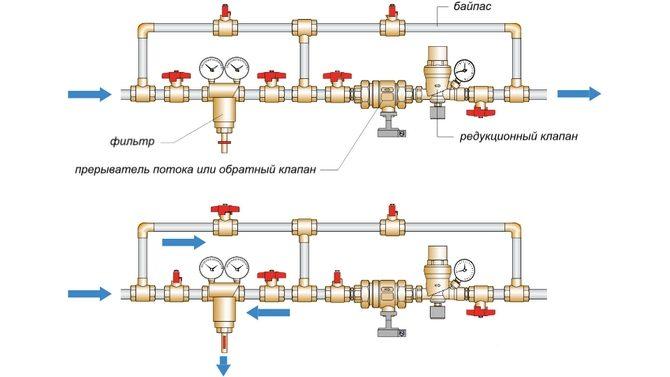 Схема установки клапан подпитки