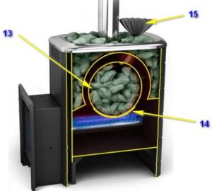 Устройство газовой печи для сауны с двумя каменками