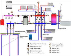 Схема подключения теплого пола Валтек