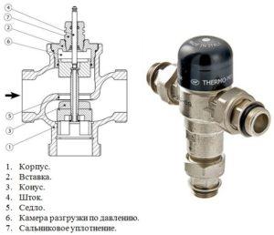 Устройство термостатического вентиля для батарей