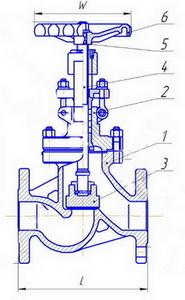 Элемент движется параллельно потоку рабочей среды клапаны бывают запорными