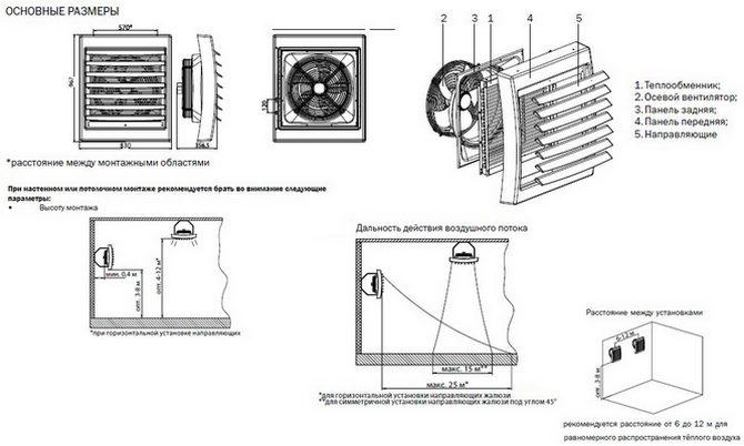 Тепловентилятор водяной Zilon HP-60.000W
